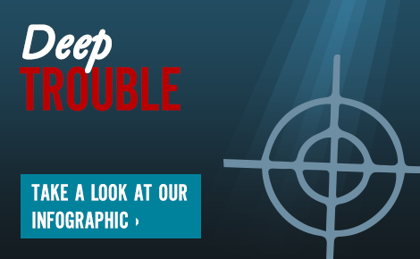 Deep trouble - Take a look at our infographic